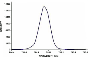 Spectral Characteristic of DFB Laser