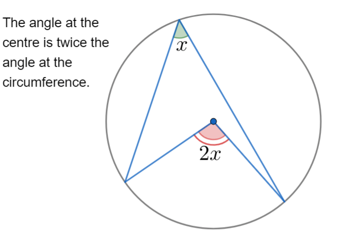 Angle Relationships In Circles Worksheet Answers