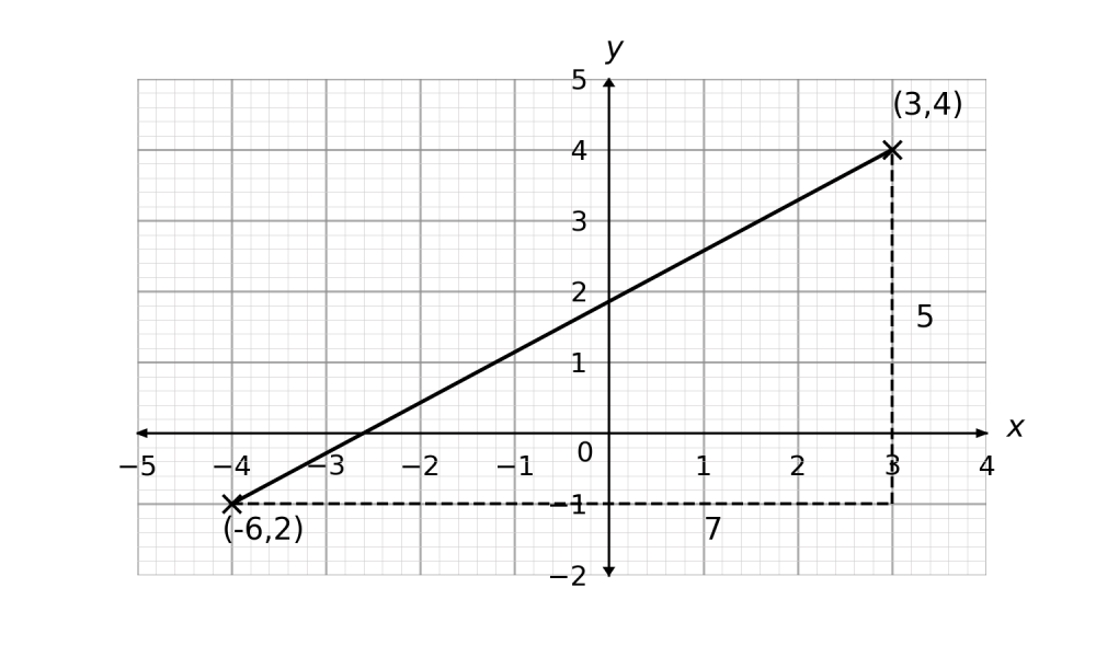 medium resolution of Pythagoras Questions   Worksheets and Revision   MME