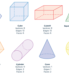 3D Shapes Worksheets   Questions and Revision   MME [ 1071 x 1485 Pixel ]