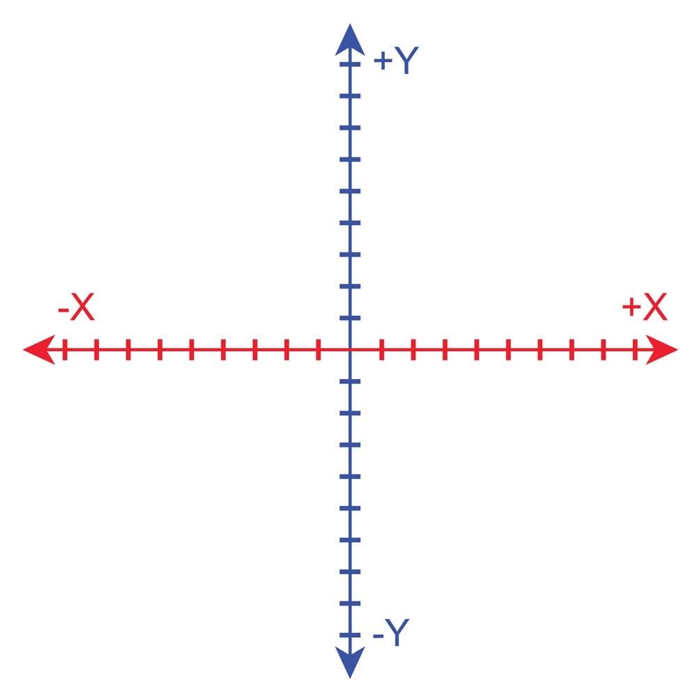 medium resolution of Algebra Zapping Zombies   Math Solutions