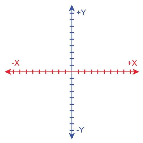 small resolution of Algebra Zapping Zombies   Math Solutions
