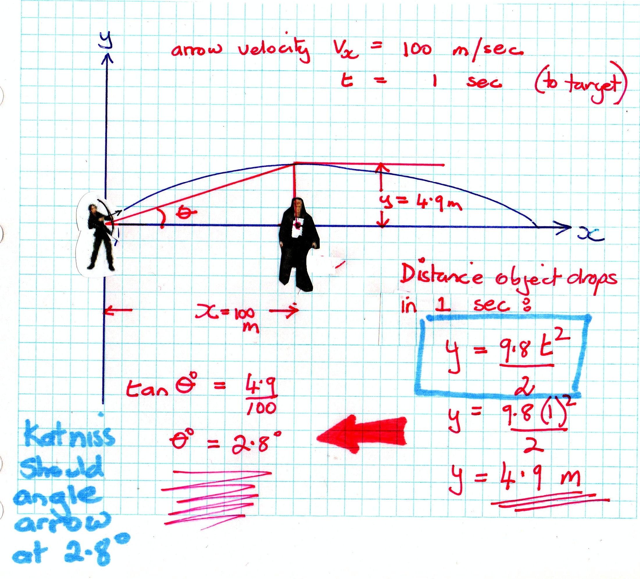 Arrow Flight Equation
