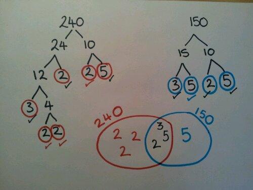 hcf and lcm using venn diagrams leeson wiring diagram 100 factor maths sandpit image