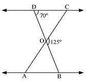 class 10 chapter-6 ex 6.3-2 fig i