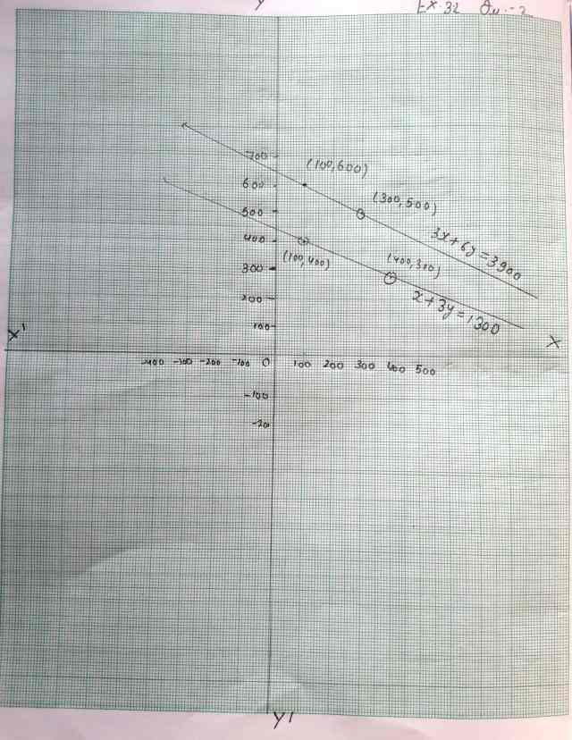 Class 10 Maths Chapter 3 Pair of Linear Equations in 2 variables Ex 3.1 Question 2 cont...
