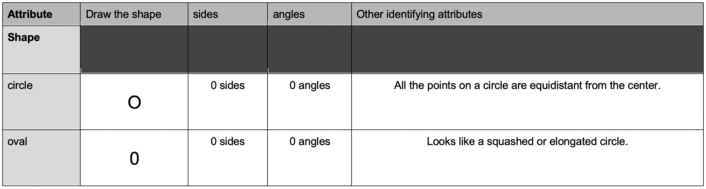 Classifying Two Dimensional Figures: Shapes in the Real World Project -  MathTeacherCoach [ 654 x 2436 Pixel ]