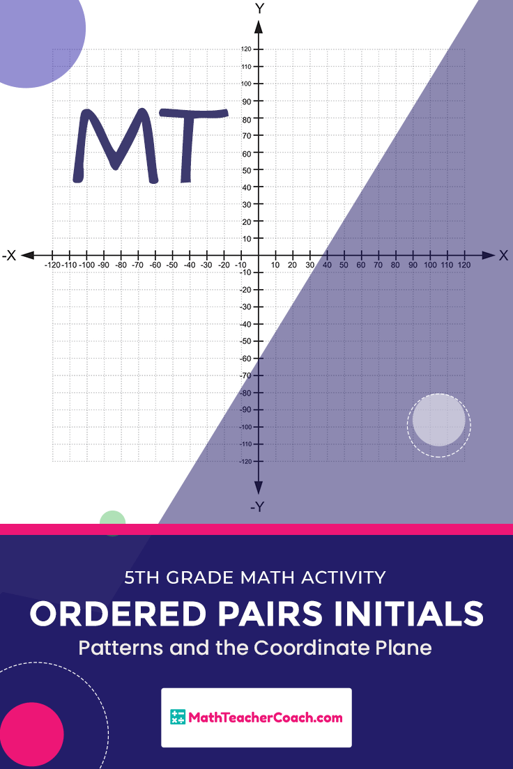 medium resolution of Patterns and the Coordinate Plane: Ordered Pairs Initials - MathTeacherCoach