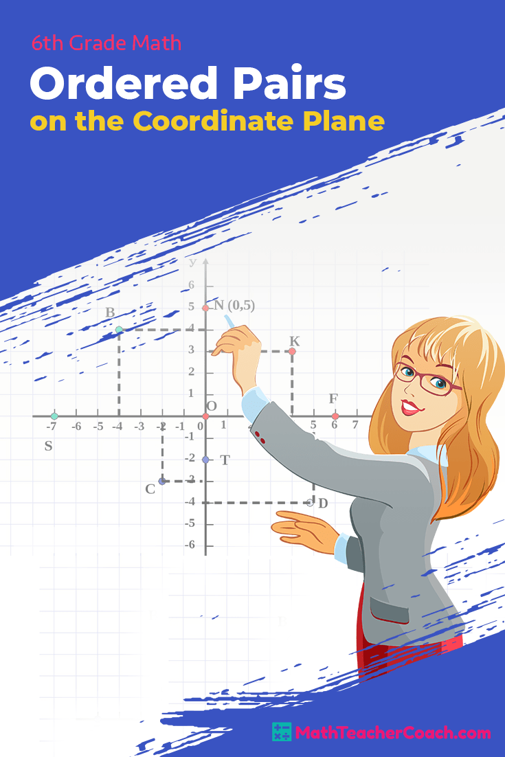 small resolution of Ordered Pairs on the Coordinate Plane Activity - MathTeacherCoach