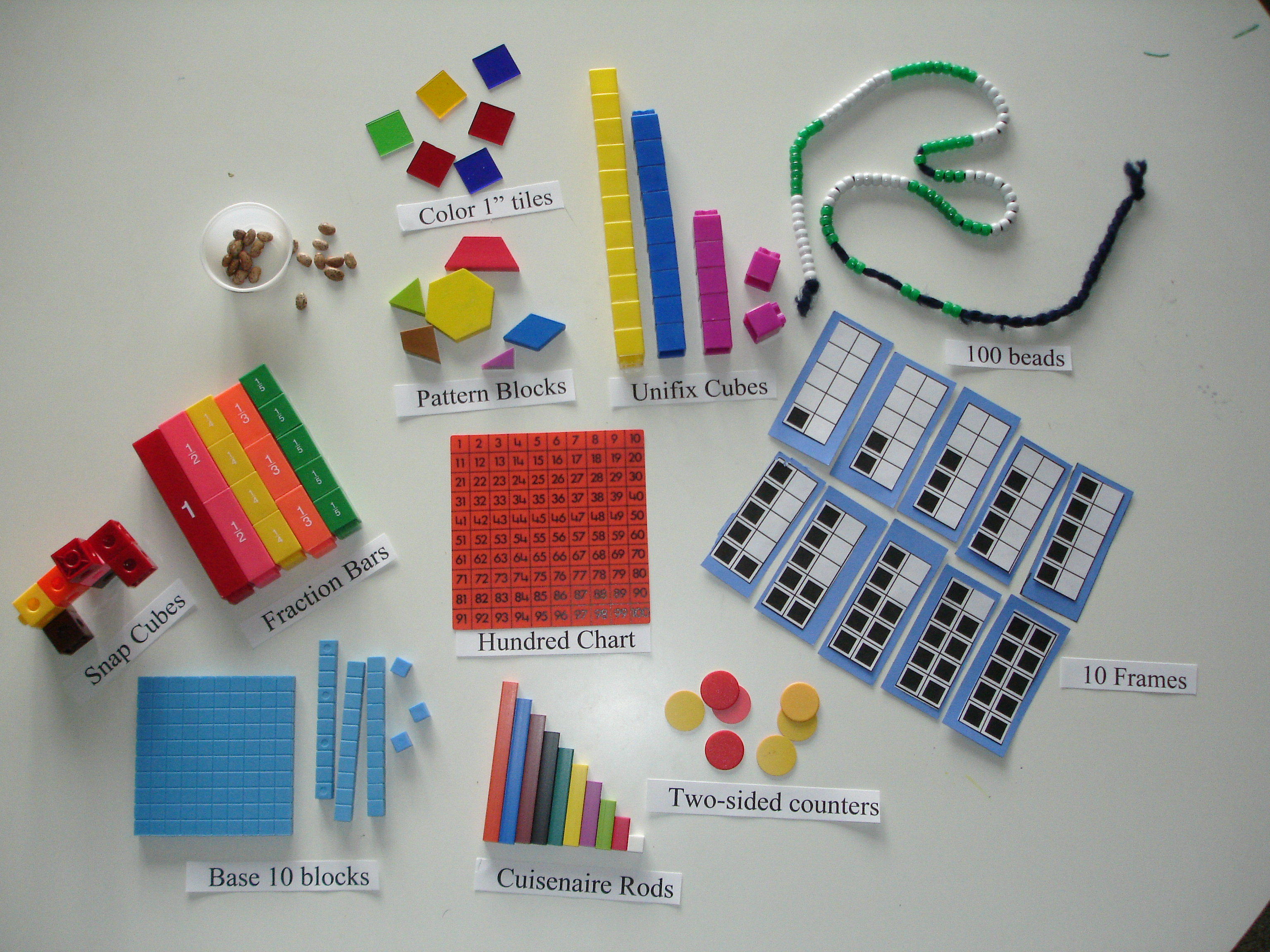 Some Common Tools Used In Elementary Mathematics