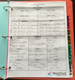How to Plan \u0026 Organize Your Guided Math Groups – Math Tech Connections [ 1000 x 1000 Pixel ]