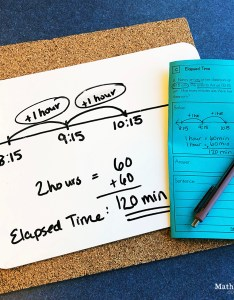 Elapsed time anchor chart and free activities for your third grade math classroom also rh mathtechconnections