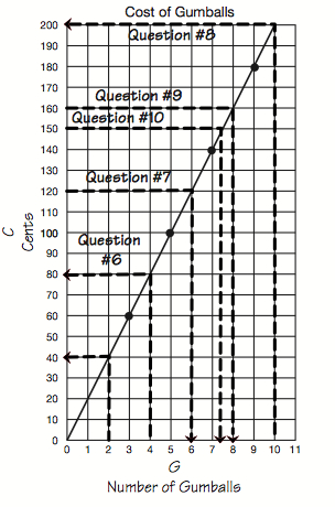 Math Trailblazers Pays Explicit Attention to Conceptual