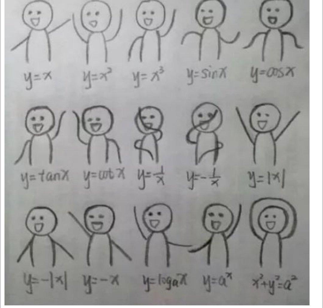Cute Graph Cheatsheet Singapore Maths Tuition