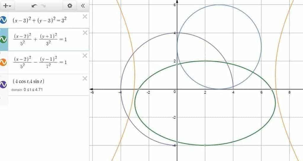 Desmos: A Definitive Guide on Graphing and Computing