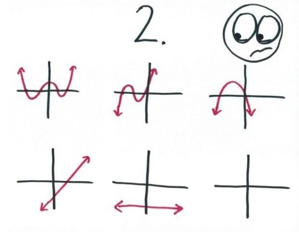 Ben's illustrations 2