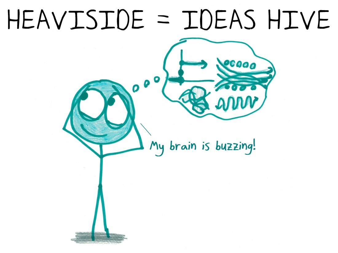 heaviside.jpg