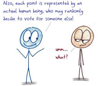 electoral 5