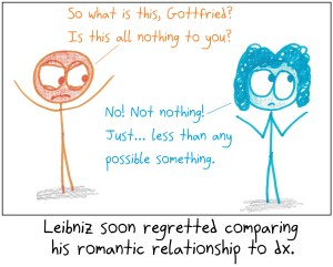 Gottfried Leibniz soon regretted comparing his romantic relationship to dx, after explaining that the relationship was not *nothing* to him... just less than any possible something.