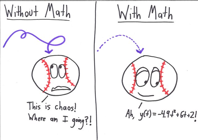 How Science and Math See Each Other