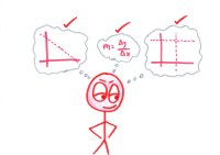 The Math Ceiling: Wheres your cognitive breaking point