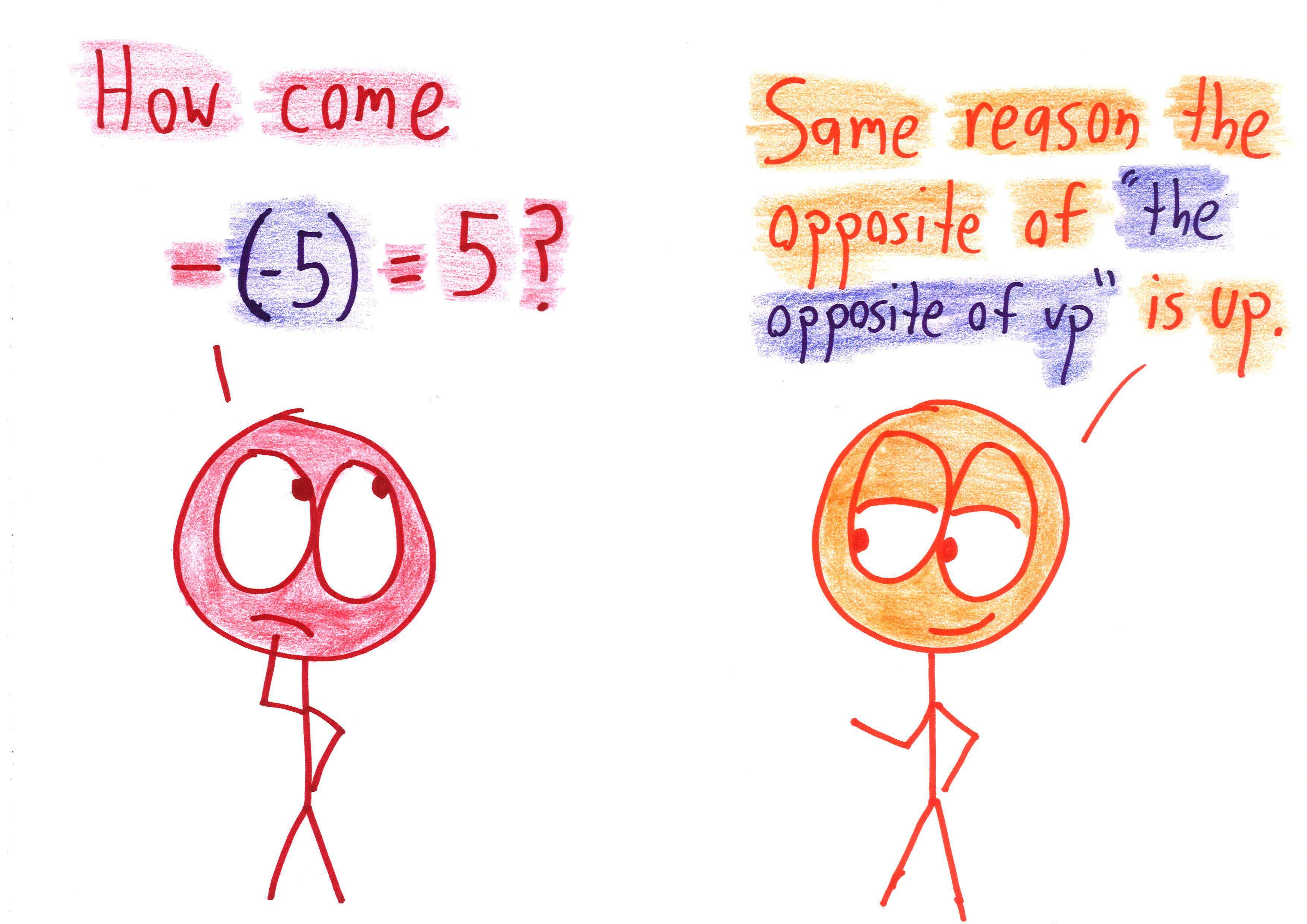 Ontario Math Links