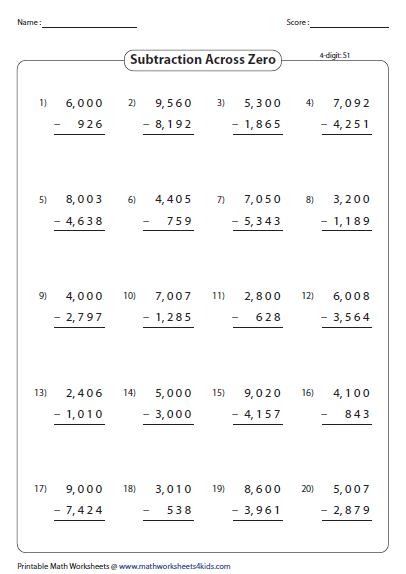 Subtraction Across Zero Worksheets