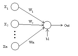 Neural Network Matlab Example Xor