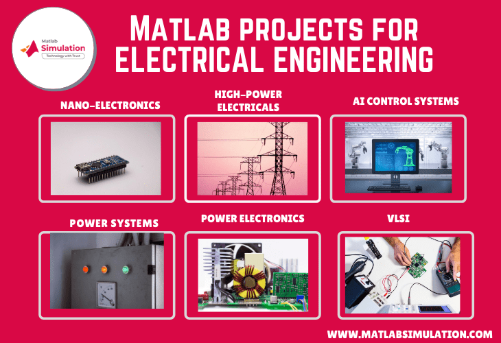 Innovative Electrical Engineering Matlab Projects