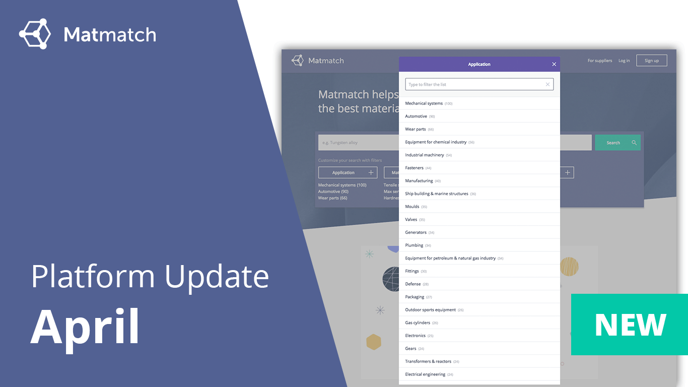 April Platform Update 2018 Matmatch