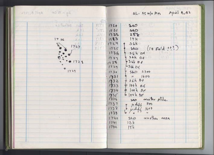 """Shechtman's lab book with a note """"10 fold???"""" next to the sample label."""