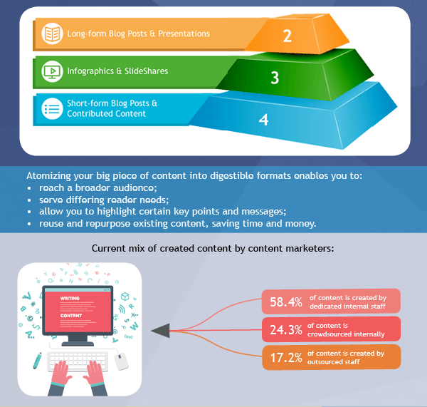 content-tips-digital marketing