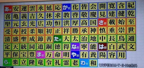 新元号の候補の漢字
