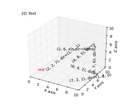 mplot3d example code: text3d_demo.py — Matplotlib 1.2.1