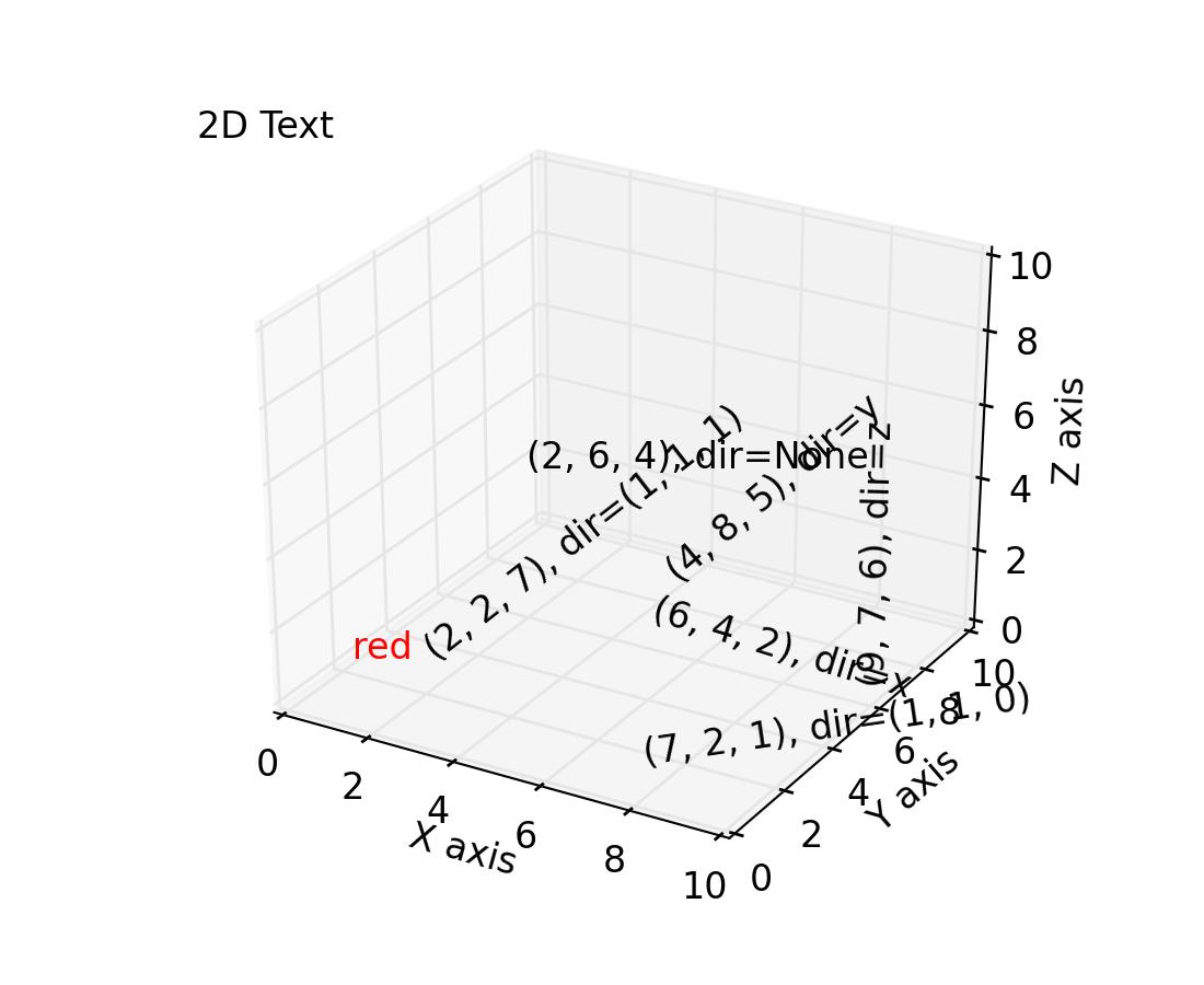 mplot3d tutorial — Matplotlib 1.3.1 documentation