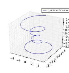 line plots  [ 1100 x 900 Pixel ]