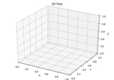 matplotlib.pyplot.figure — Matplotlib 2.1.1 documentation