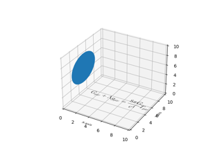 matplotlib.patches.Circle — Matplotlib 3.1.1 documentation