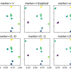 Plot Diagram Fill In Three Phase Wiring Diagrams Matplotlib Pyplot Show 3 0 2 Documentation Images Sphx Glr Scatter Star Poly Thumb Png