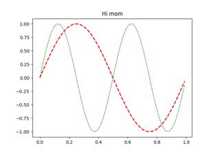 matplotlib.pyplot.title — Matplotlib 3.0.0rc1.post652