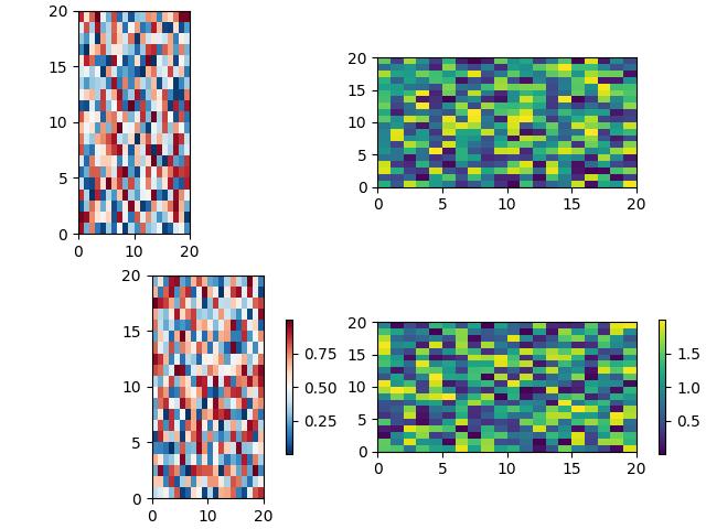 placing colorbars matplotlib 3 4 1