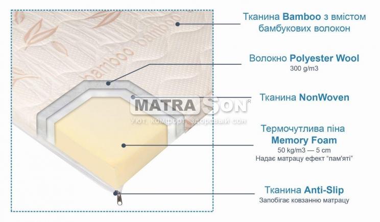 Ортопедический матрас тонкий - интернет-магазин Matrason