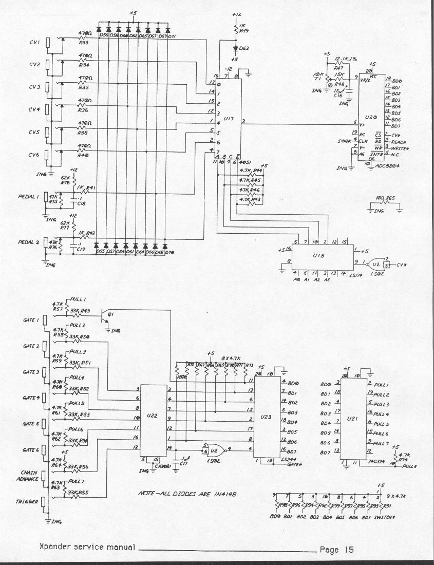 Service Manual (Xpander)