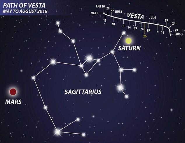 4 Vesta