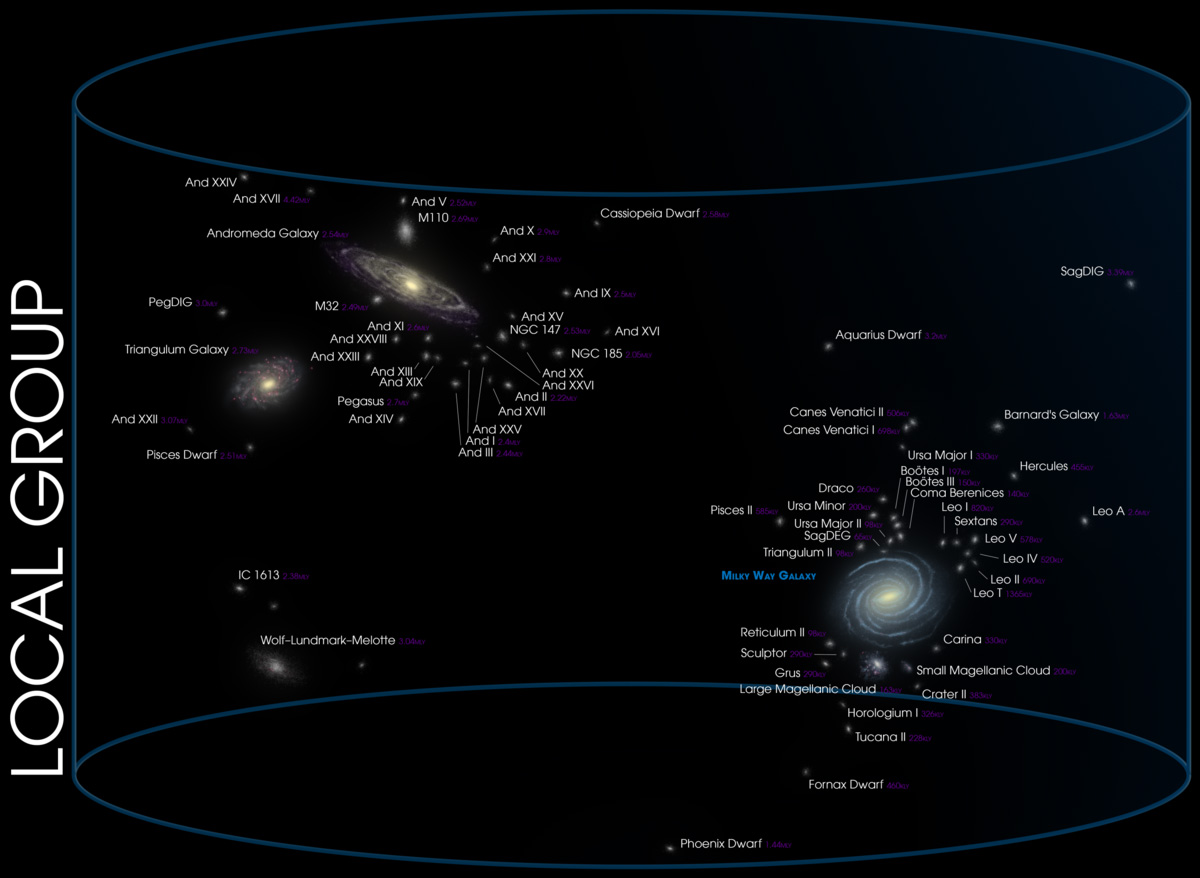 Arcturians Alien Race Map Of Galactic Group