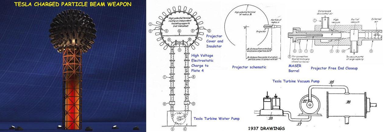 Nikola Tesla Particle Beam Weapon
