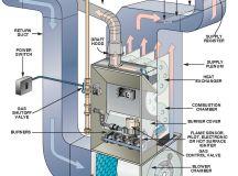 Choosing A System - Matrix Energy Services
