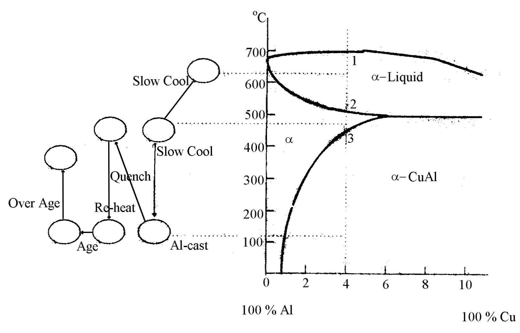 electron dot diagram for al 2004 dodge ram wiring radio perlakuan panas heat treatment pada aluminium paduan