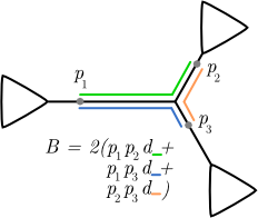edpl — pplacer v1.1.alpha19-4-g1189285 documentation