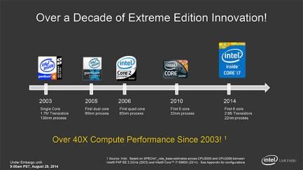 Intel-Core-i7-5960X-4